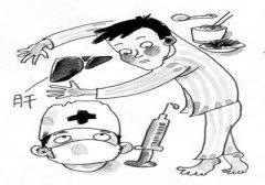 中医酒精肝的治疗方法是什么