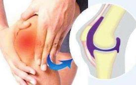 发生运动损伤怎么急救